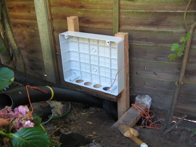 Pleasing Wiring A Summer House Basic Electronics Wiring Diagram Wiring Digital Resources Remcakbiperorg